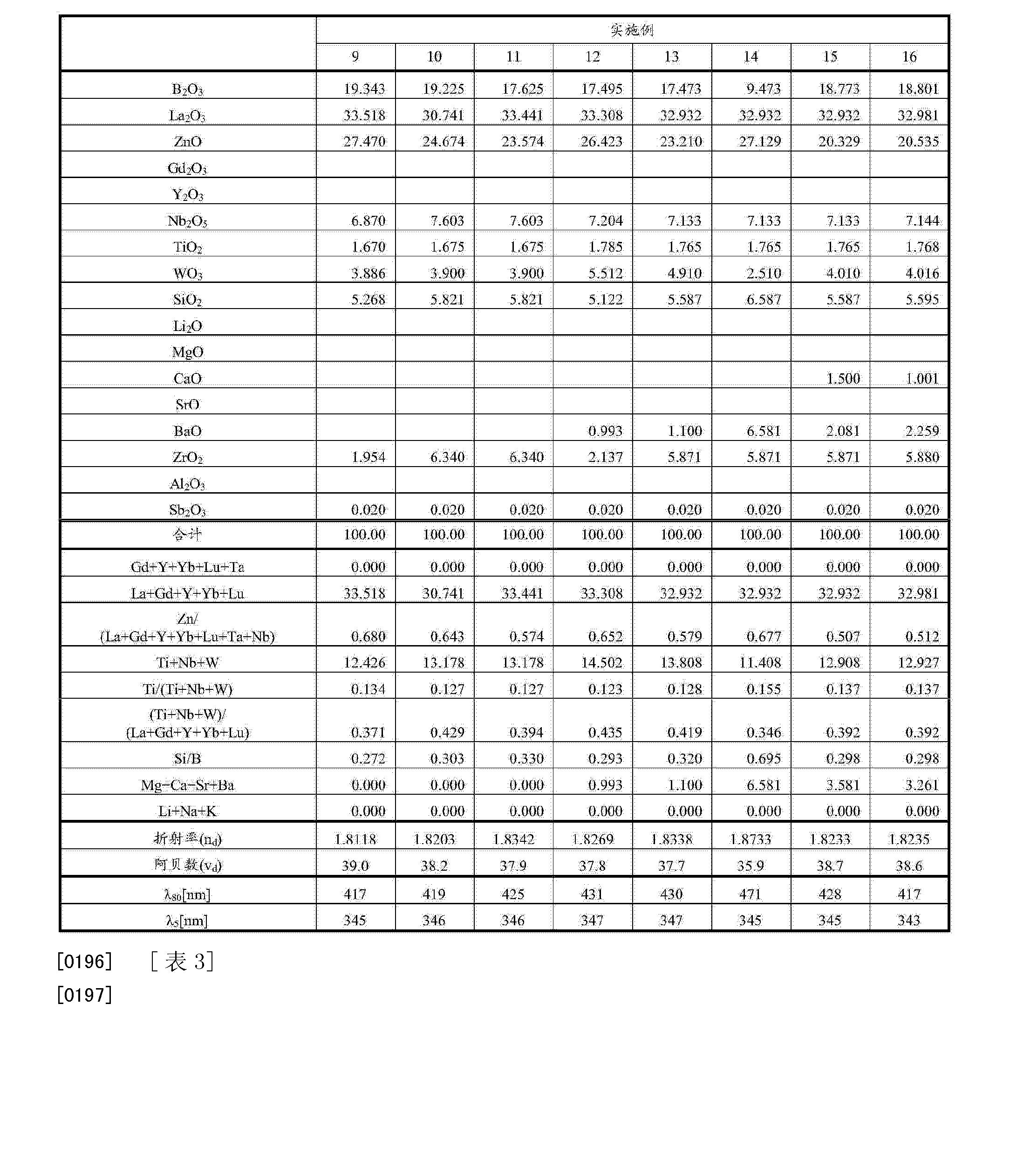 Figure CN103958427AD00161