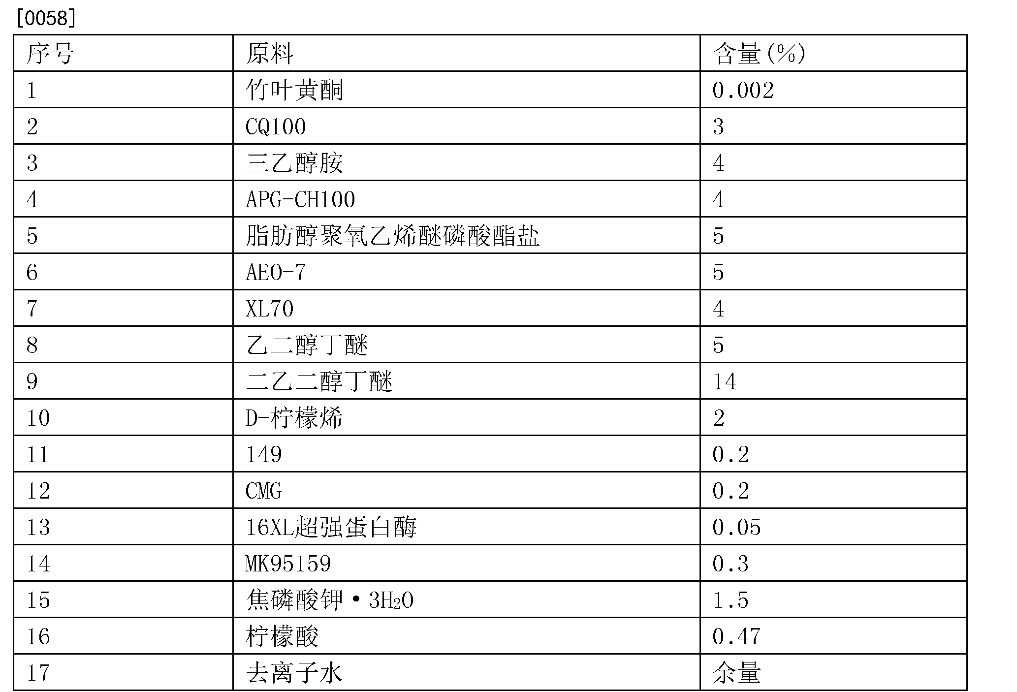 Figure CN105296177BD00082