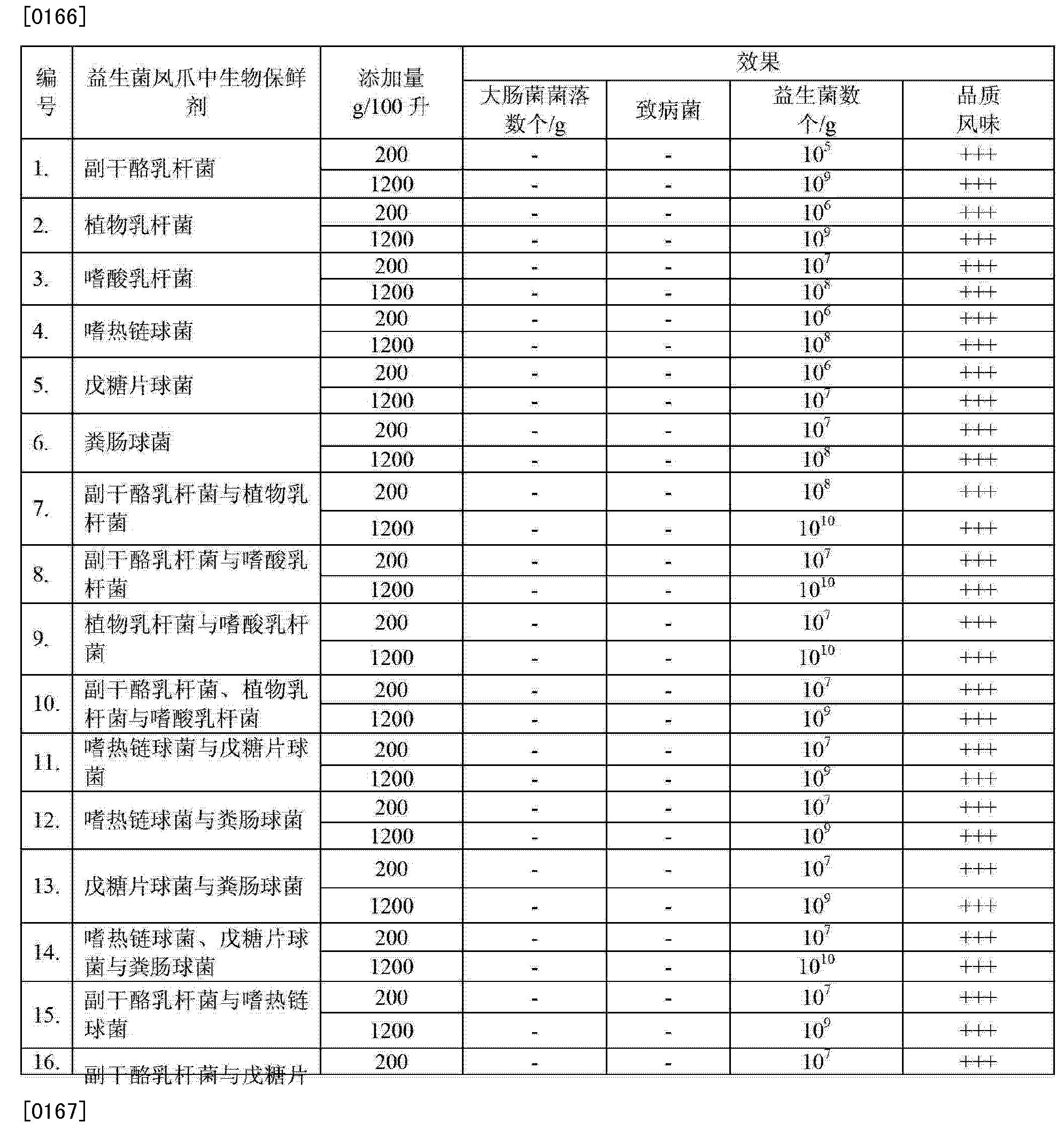 Figure CN103652995AD00251