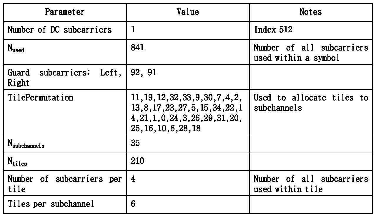 Figure 112010075700318-pat00003