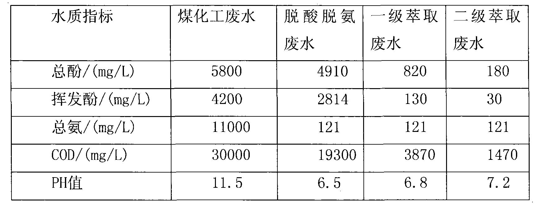 Figure CN101913718BD00081