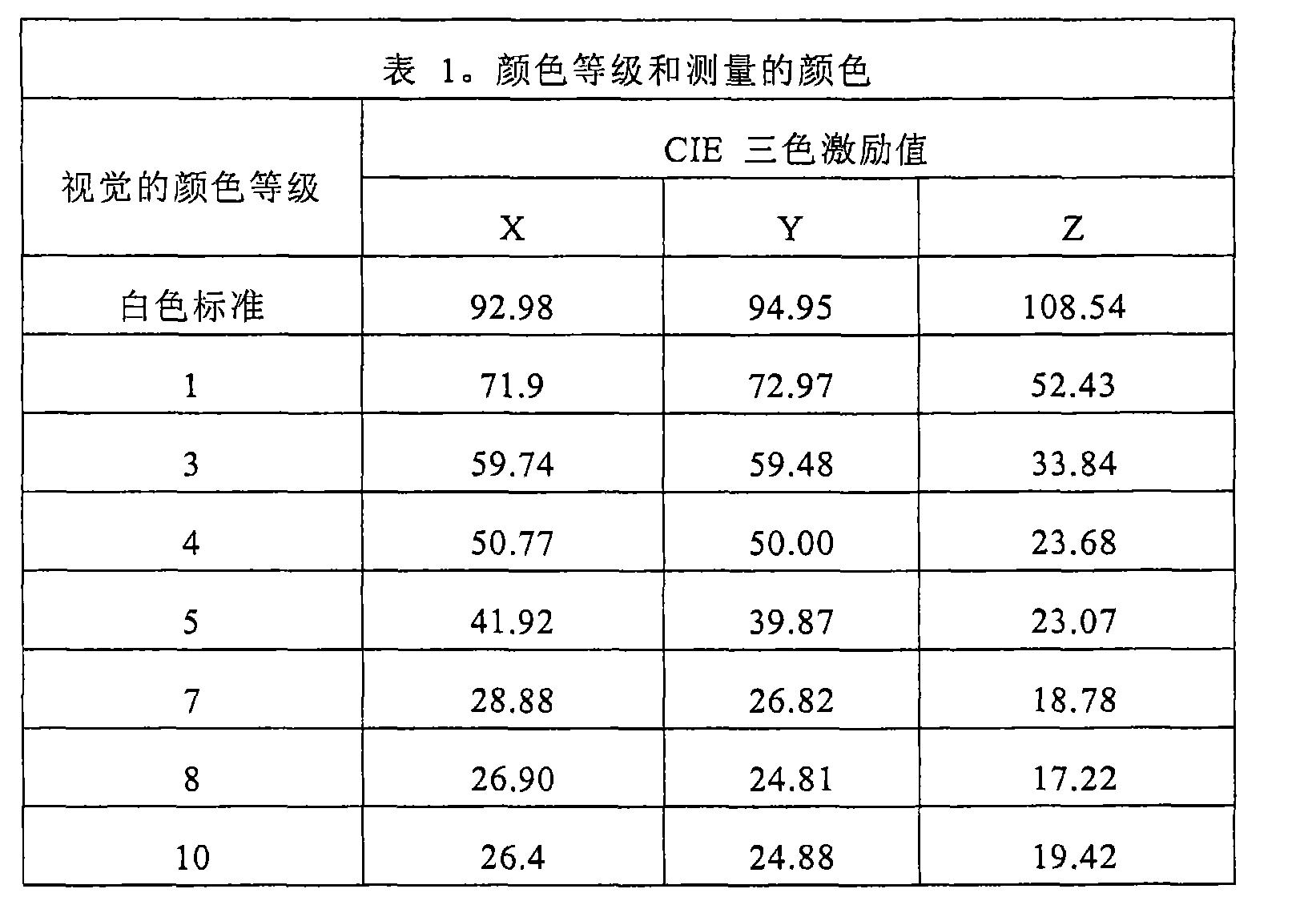 Figure CN101370528BD00121