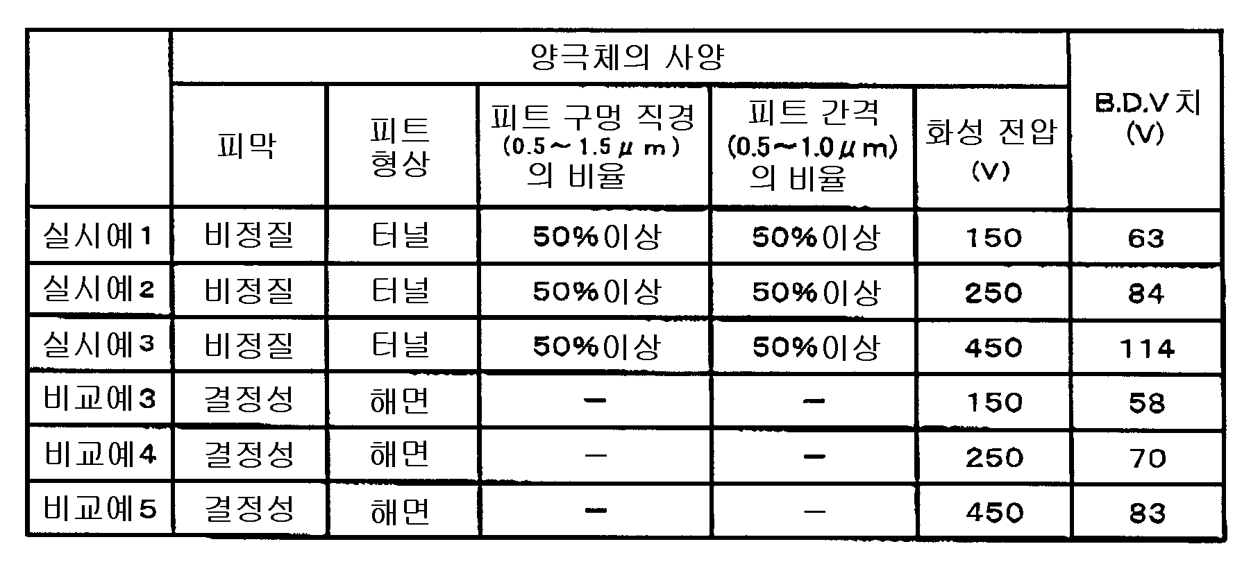 Figure 112006006402710-PAT00004