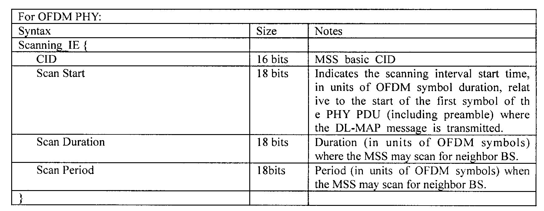Figure 112003015771222-pat00013