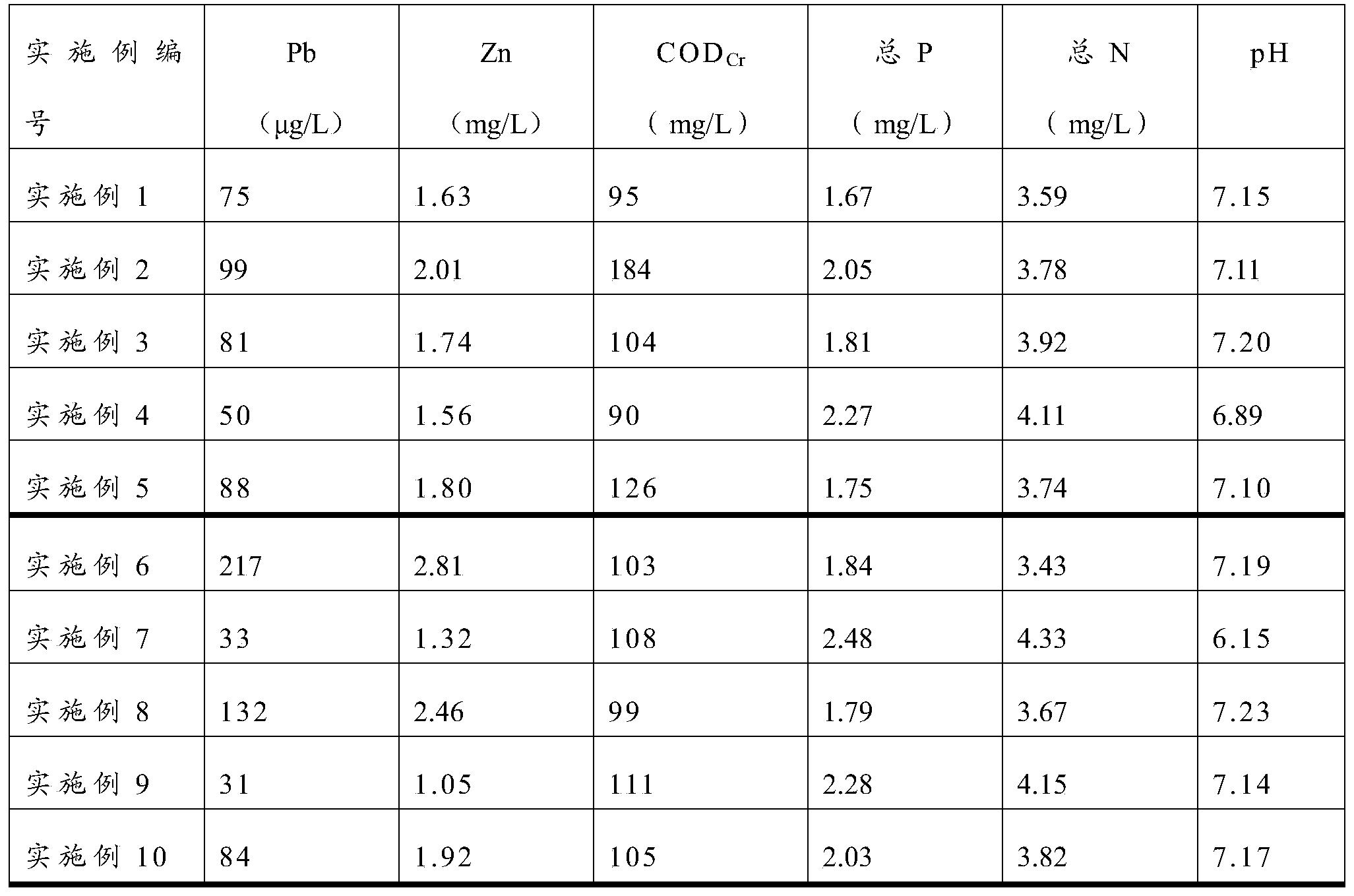 Figure PCTCN2018120538-appb-000001