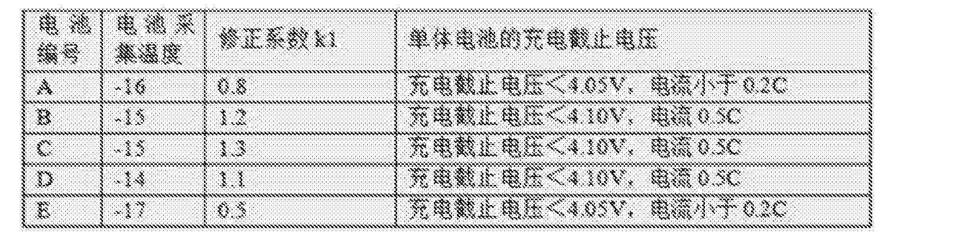 Figure CN105539183BD00071
