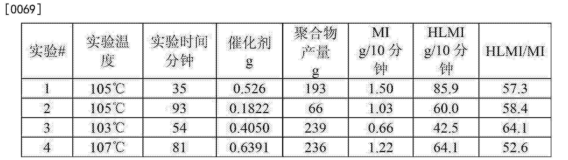 Figure CN103130933BD00111
