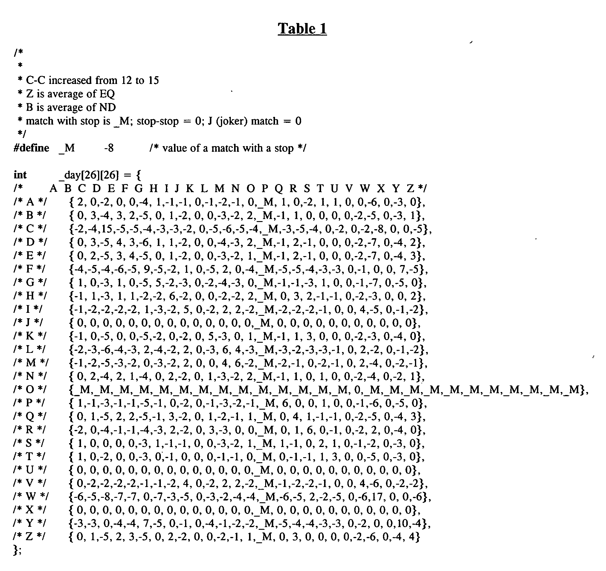 Figure US20050123925A1-20050609-P00001