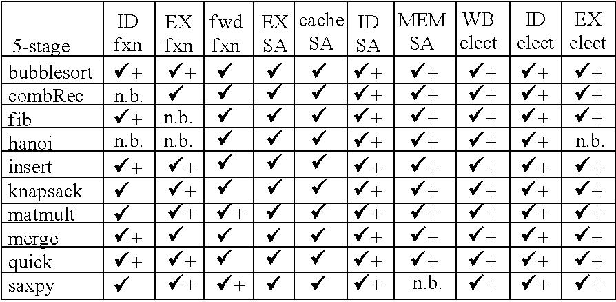 Figure US09411007-20160809-C00001