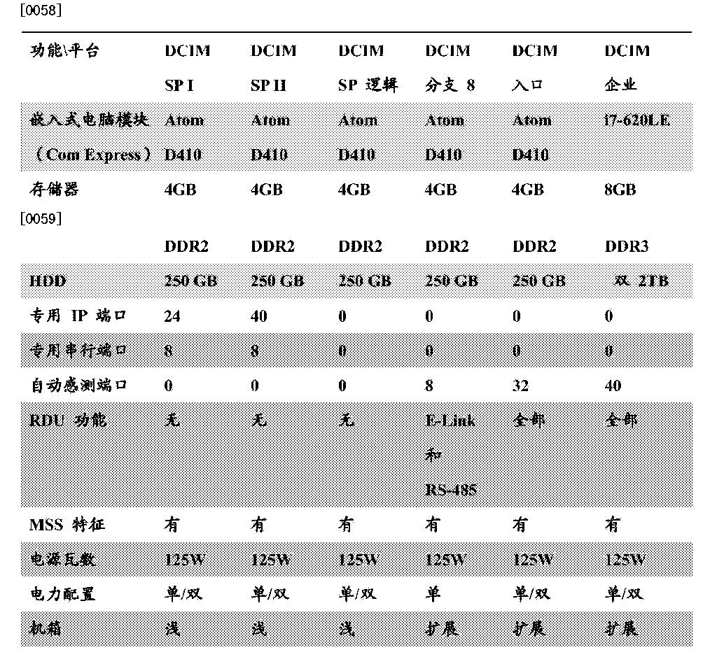 Figure CN103477326BD00101