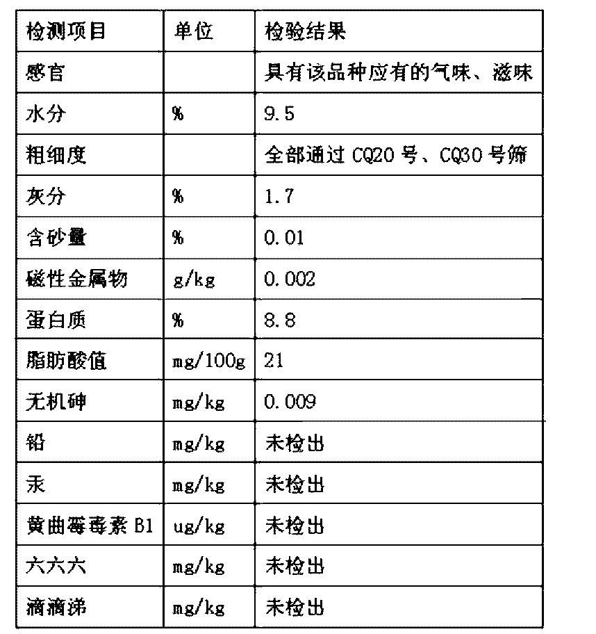 Figure CN104886504AD00101