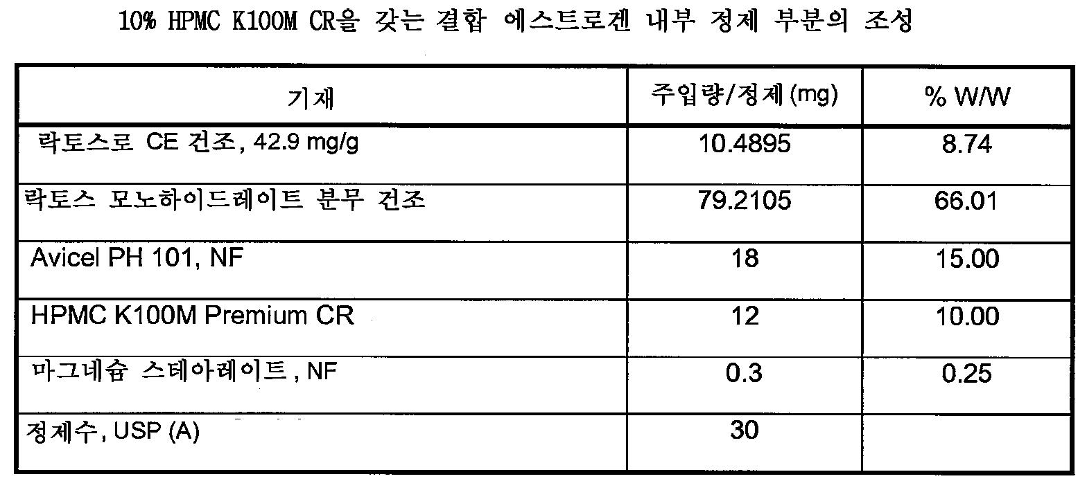 Figure 112009049300571-PCT00050