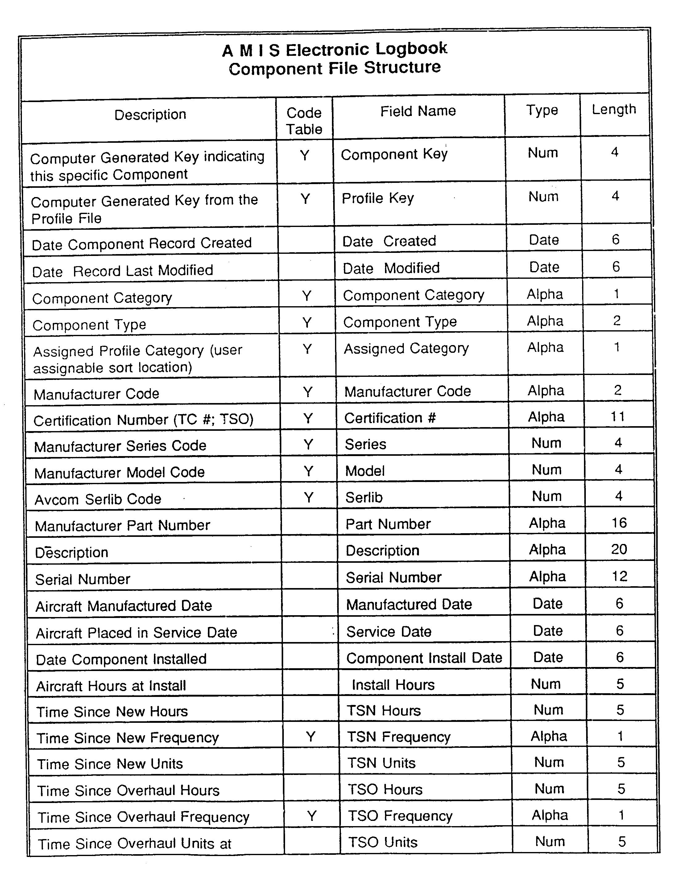 Figure US20030187878A1-20031002-P00023