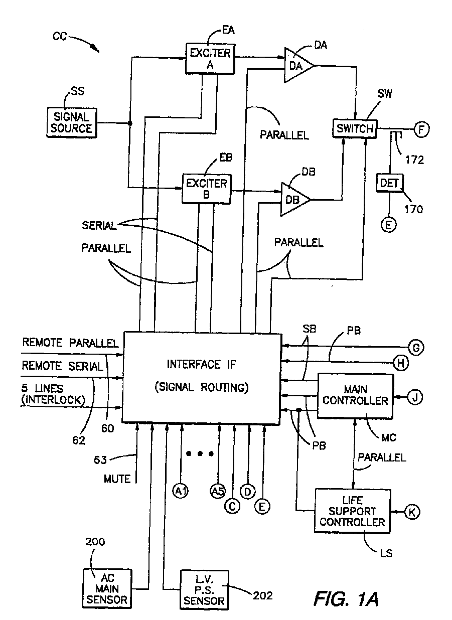 Ep0982854a2 Rf Power Amplifier Control System Google Patents Amp Figure 00000001