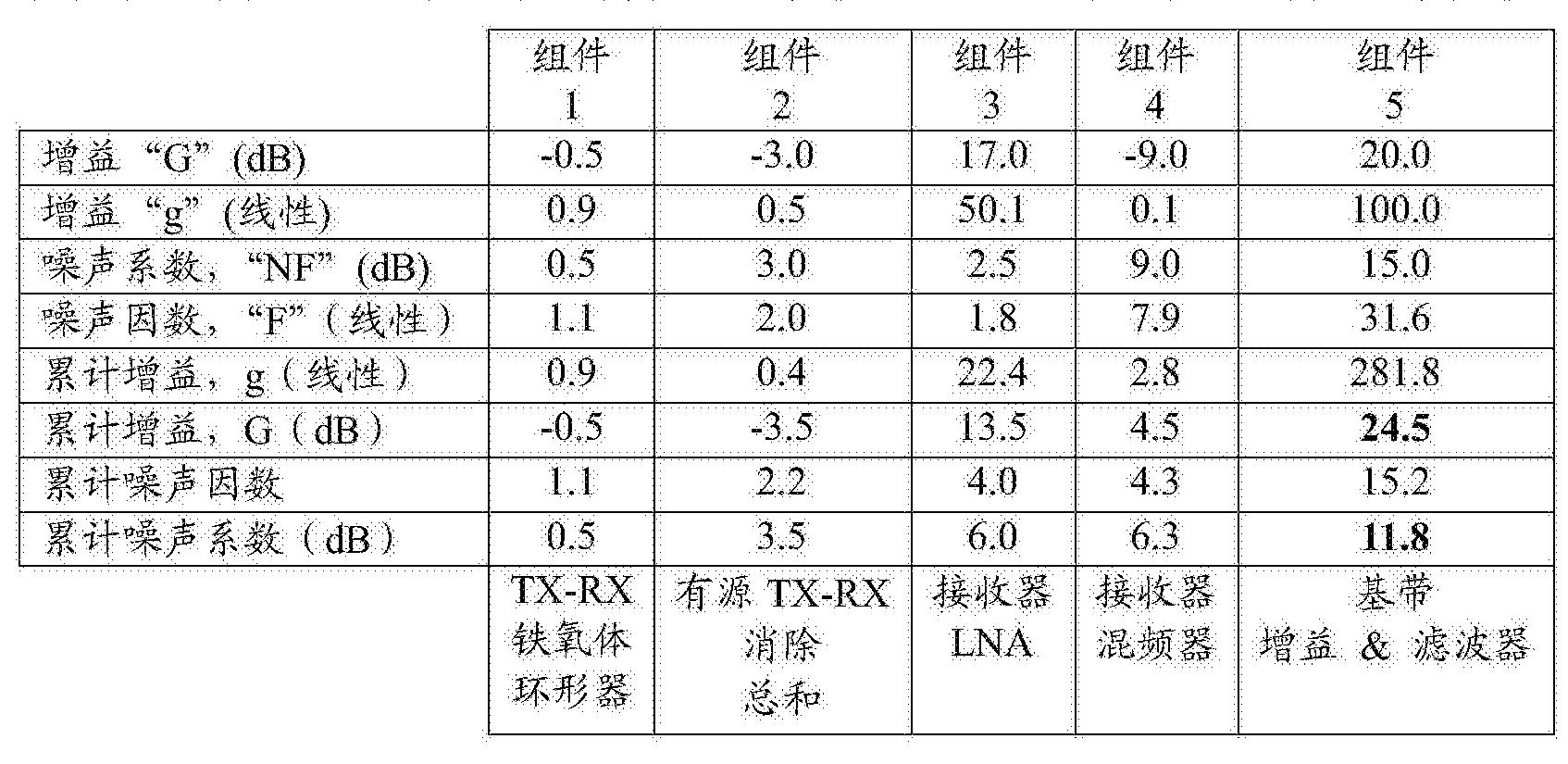 Figure CN105981294AD00161