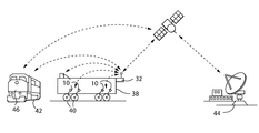 US20130342362A1 - System and Method for Monitoring Railcar
