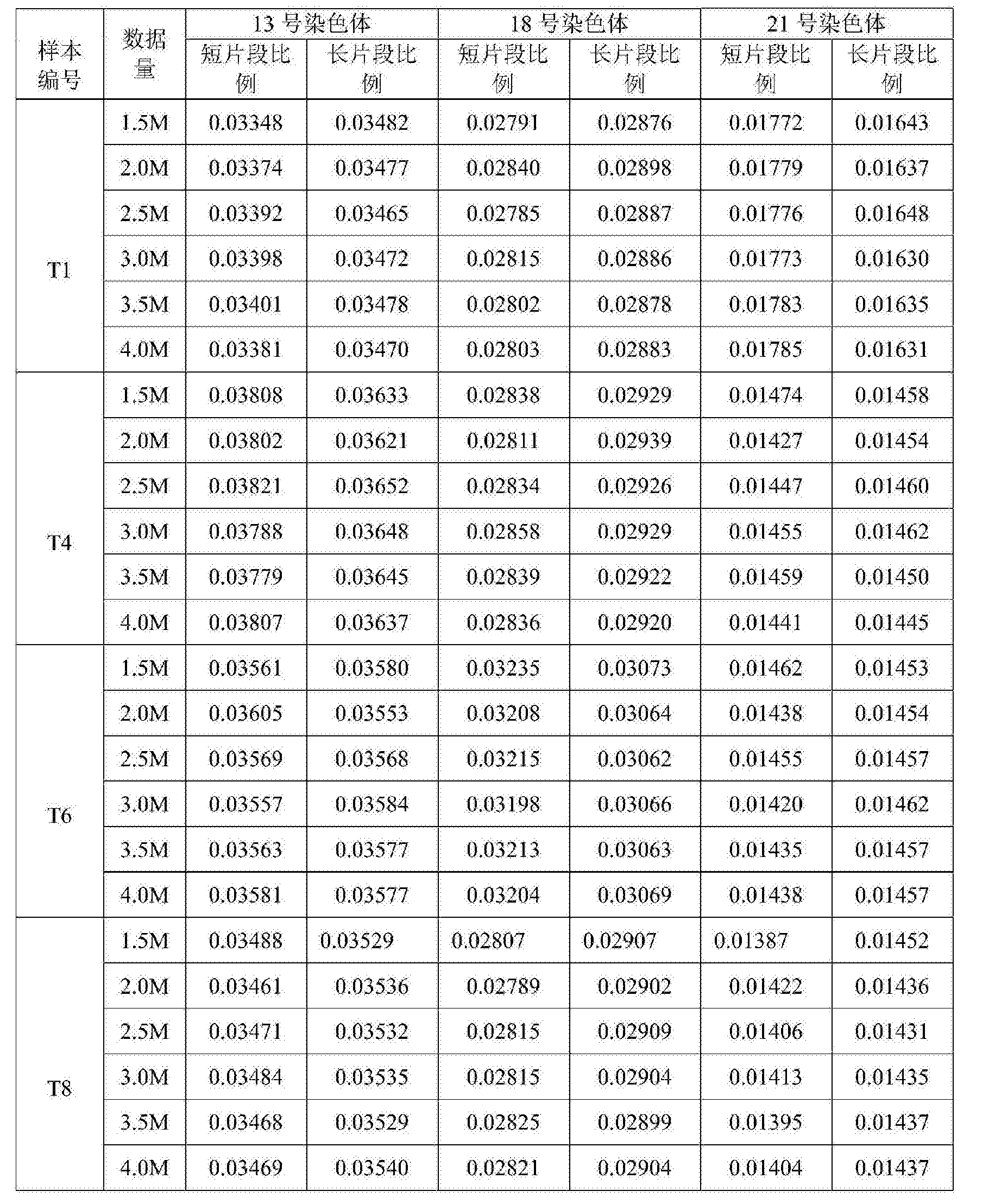 Figure CN104951671BD00111