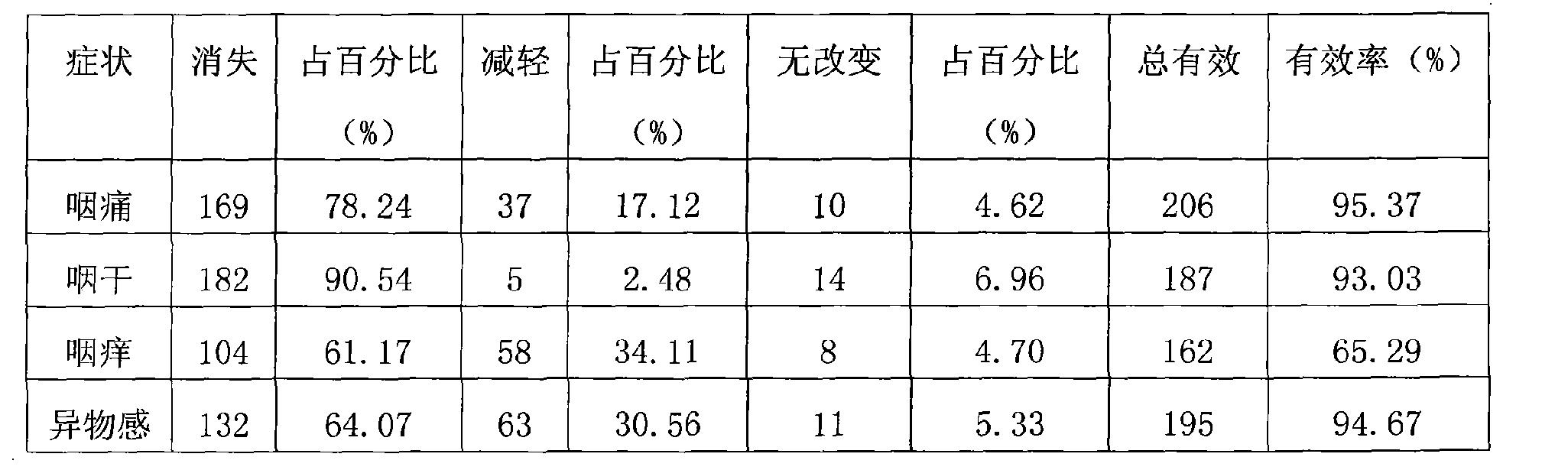 Figure CN102961579AD00061