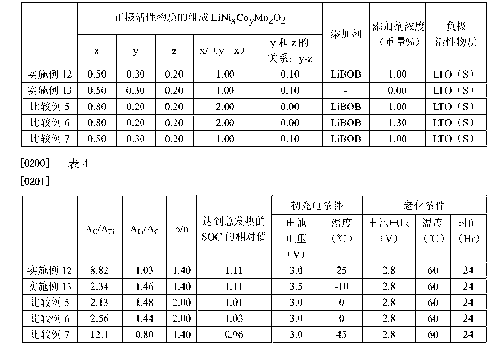 Figure CN105322135AD00181
