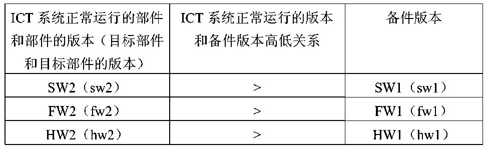 Figure CN104503789AD00212