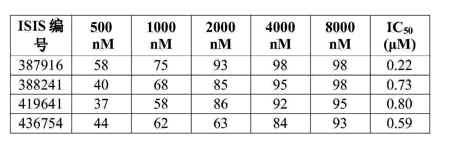 Figure CN104894129AD00413