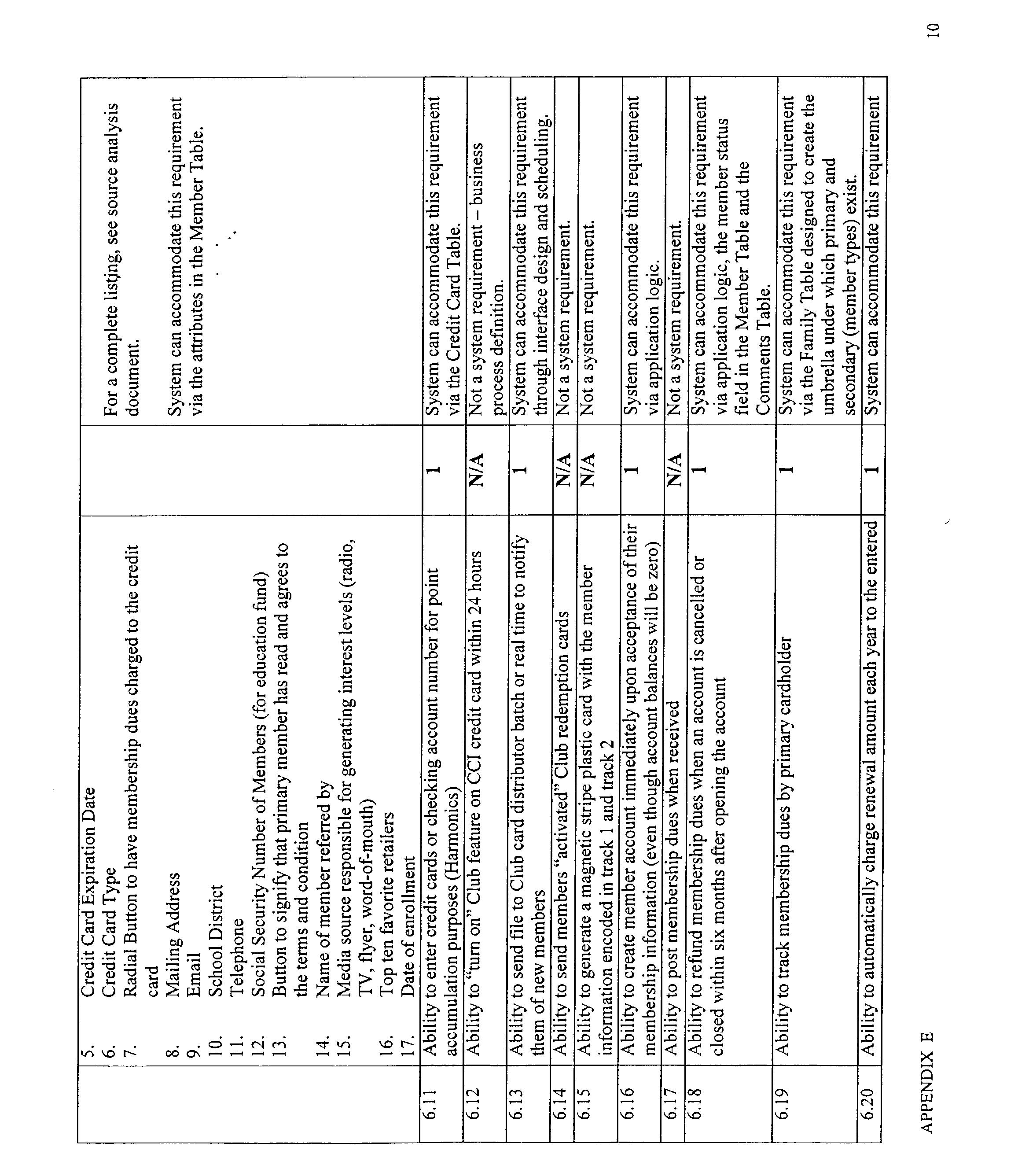 Figure US20030023491A1-20030130-P00048