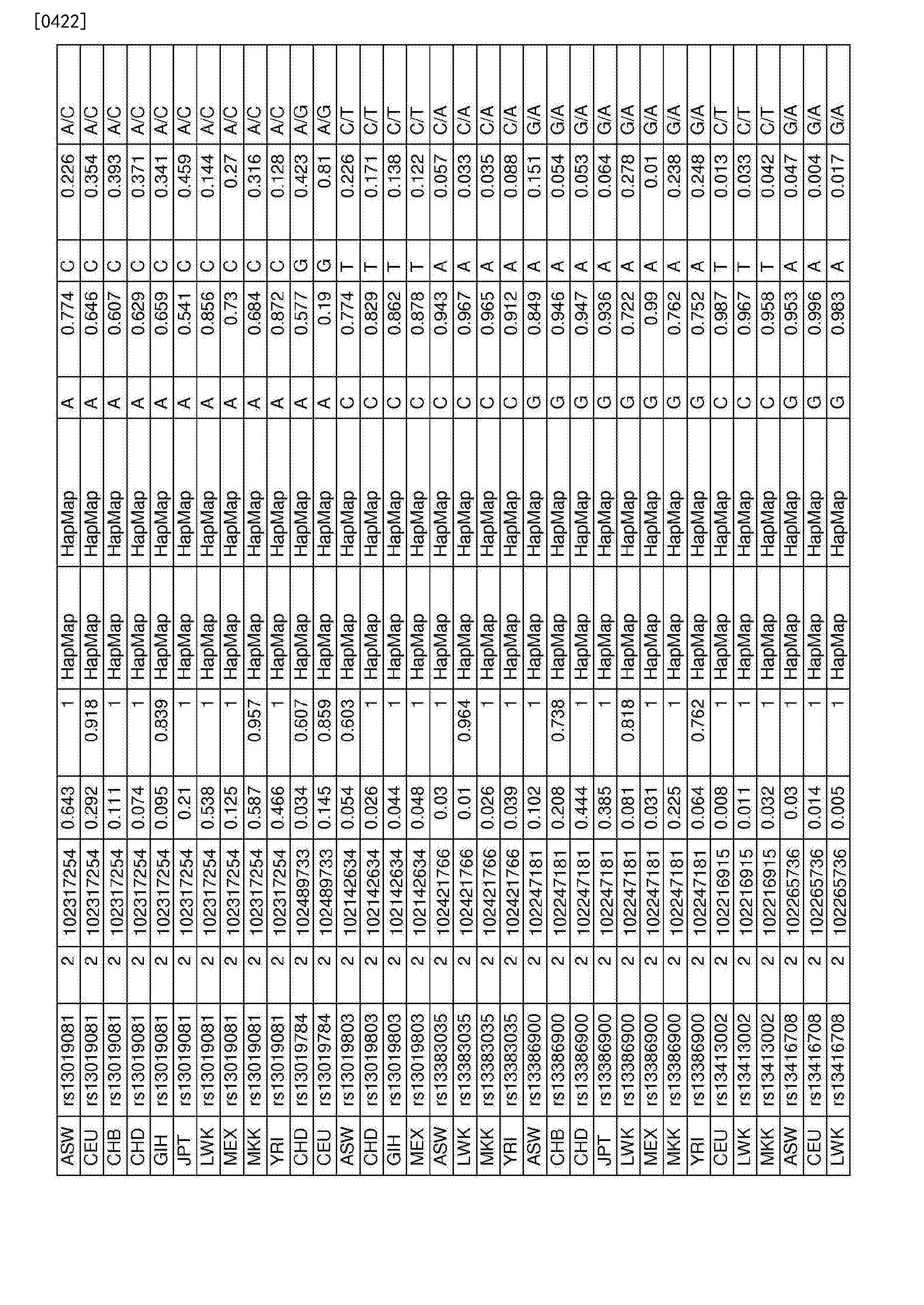 Figure CN107109494AD00931