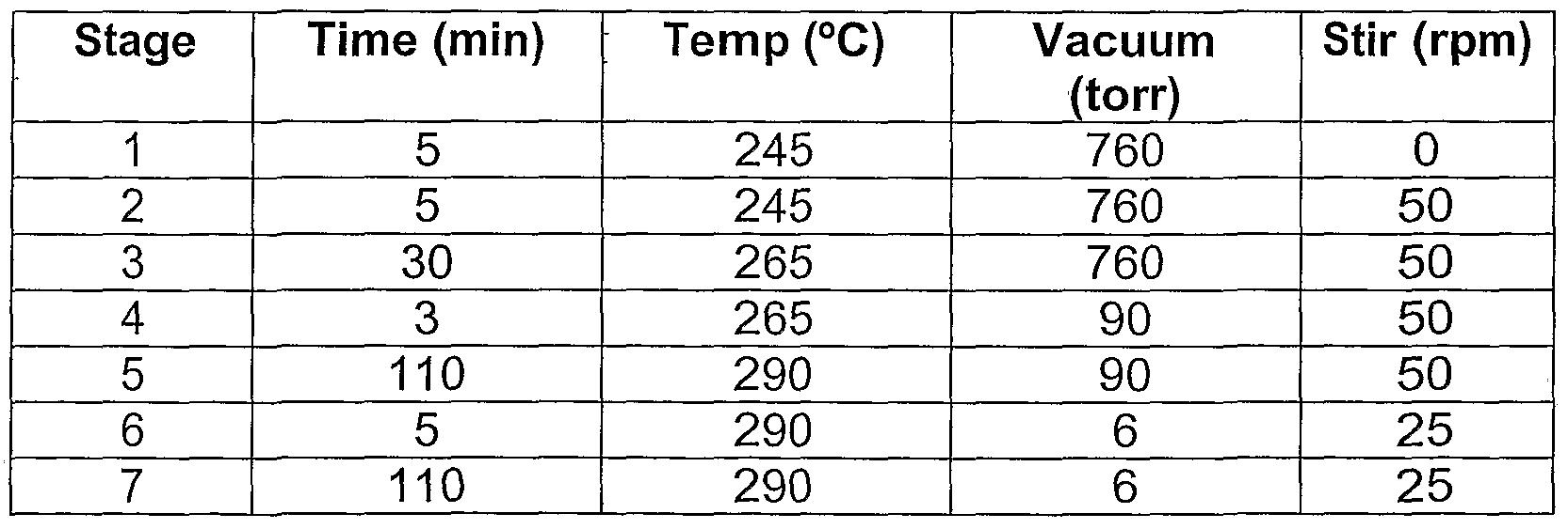 Figure imgf000277_0002