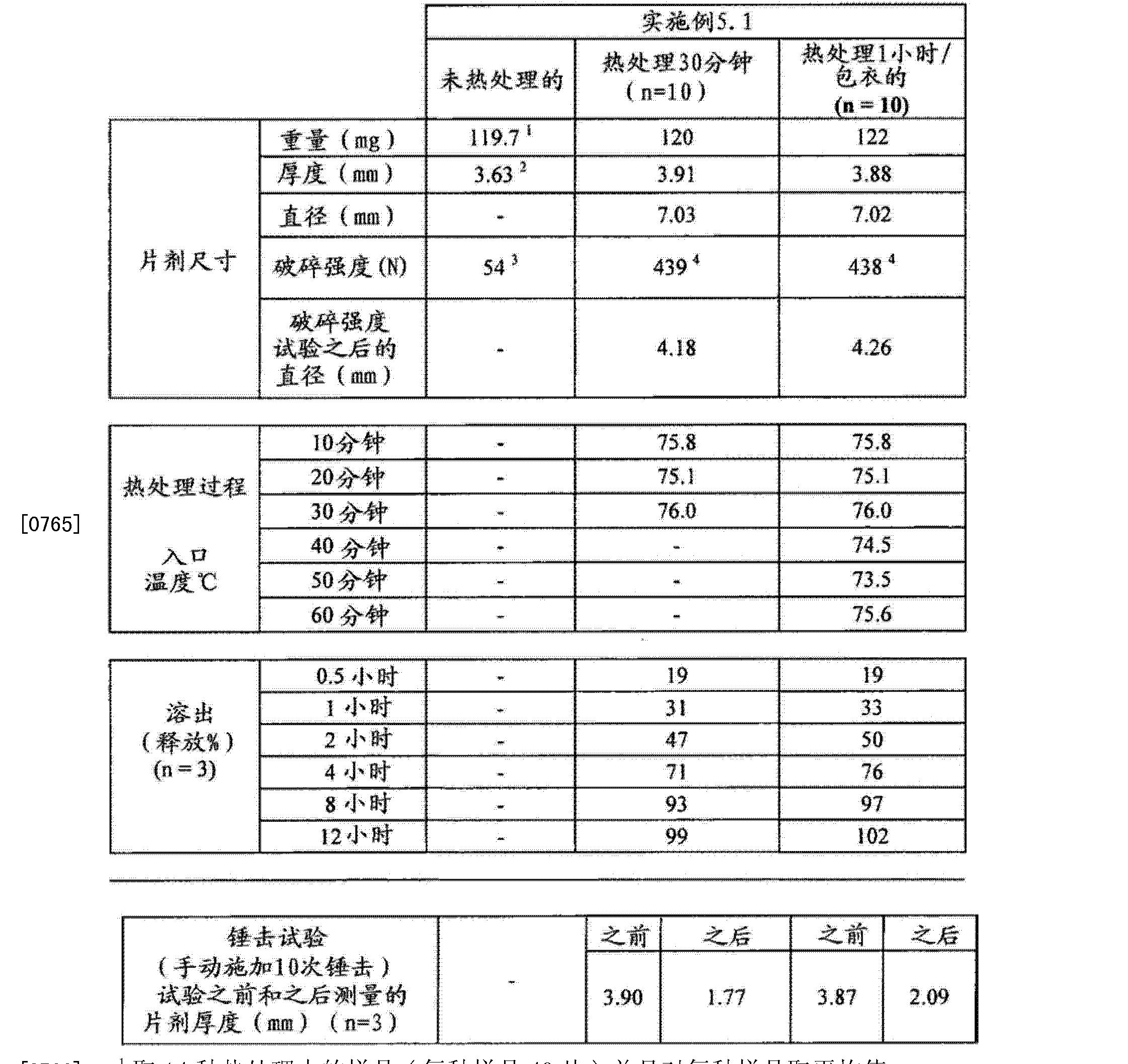 Figure CN102657630BD00631