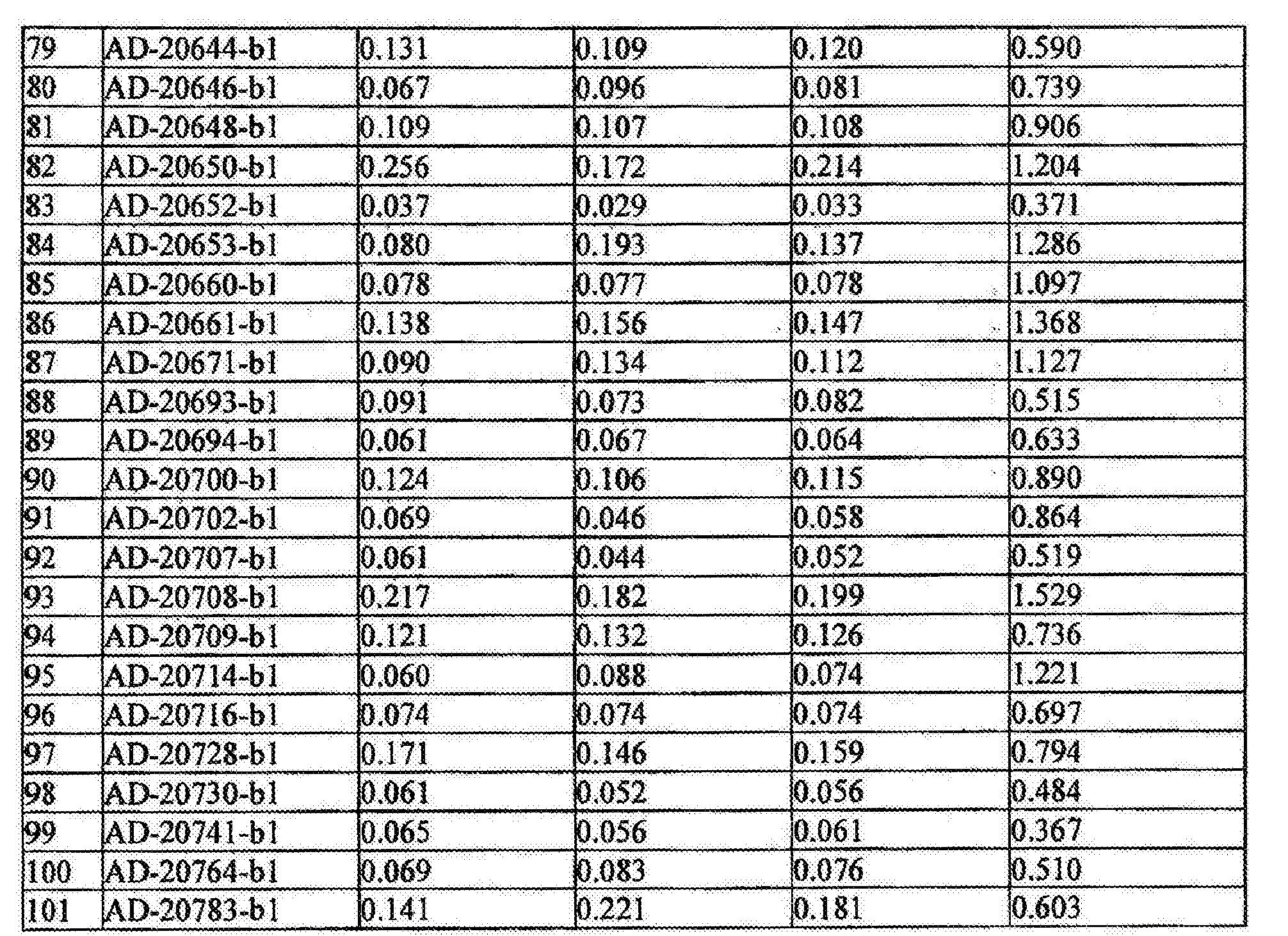 Figure CN105125572AD01361