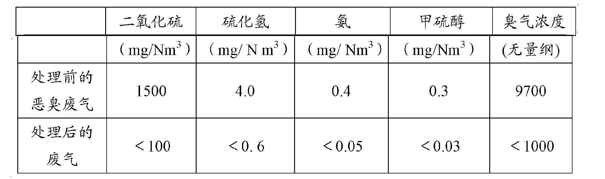 Figure CN102179160BD00091
