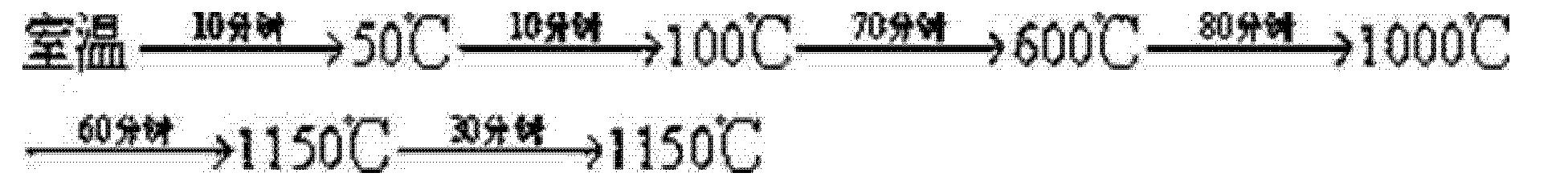 Figure CN103601488AD00091
