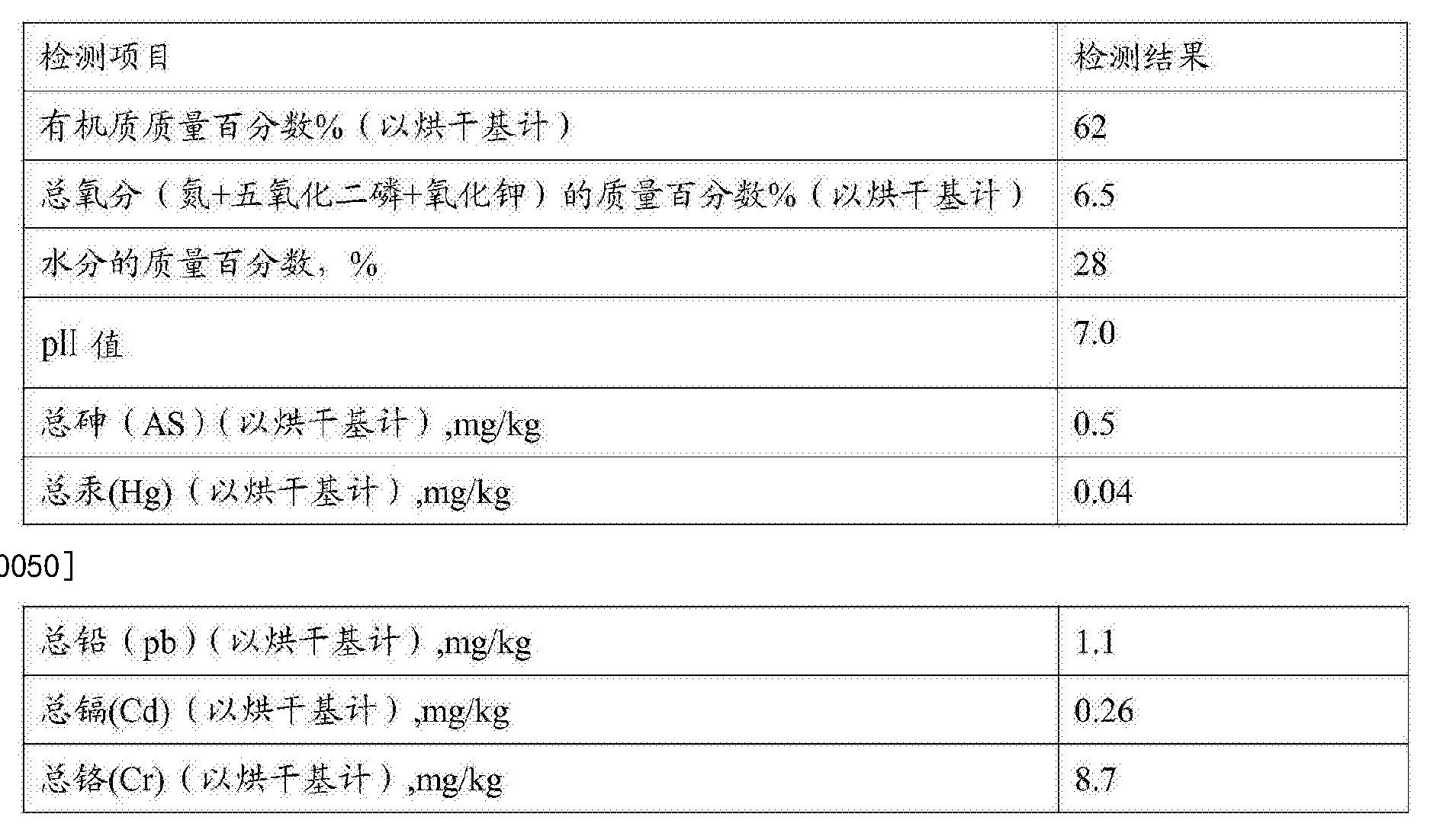 Figure CN103896646BD00061