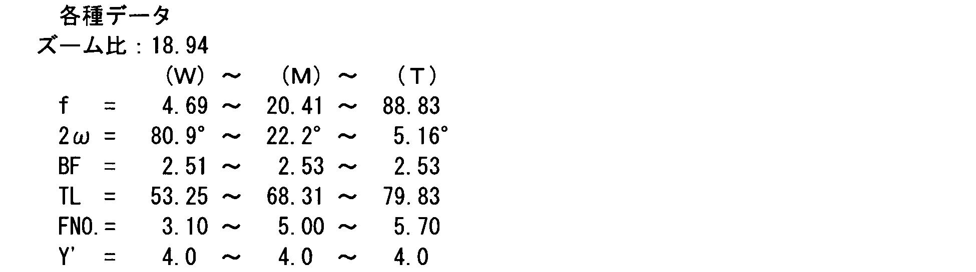 Figure JPOXMLDOC01-appb-I000016