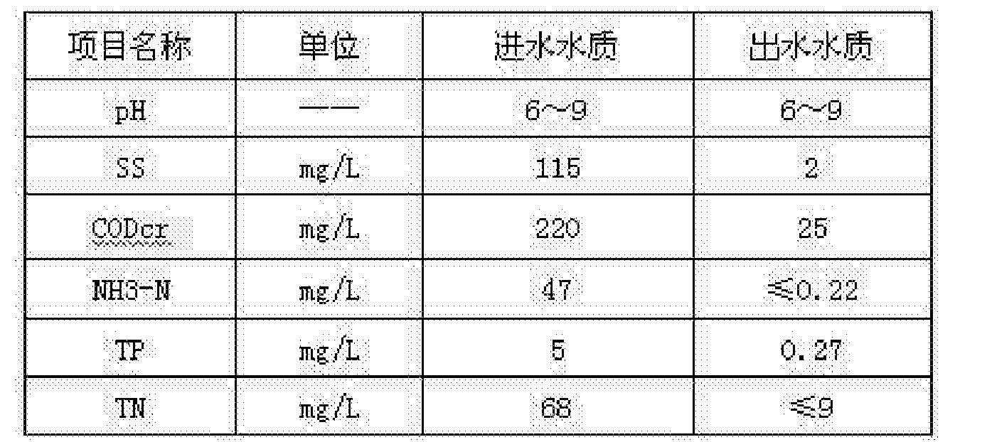 Figure CN108101218AD00081