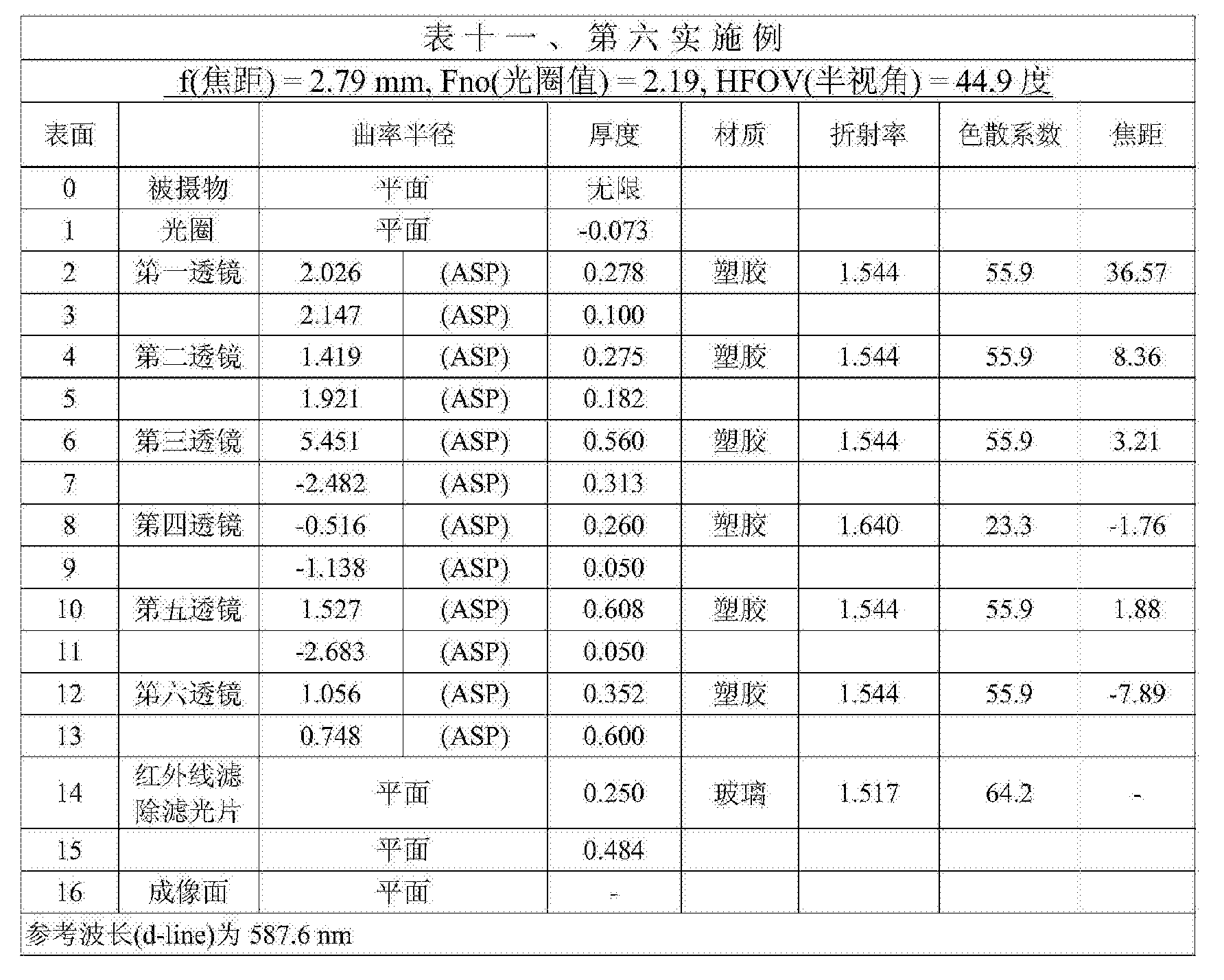 Figure CN104516093BD00221