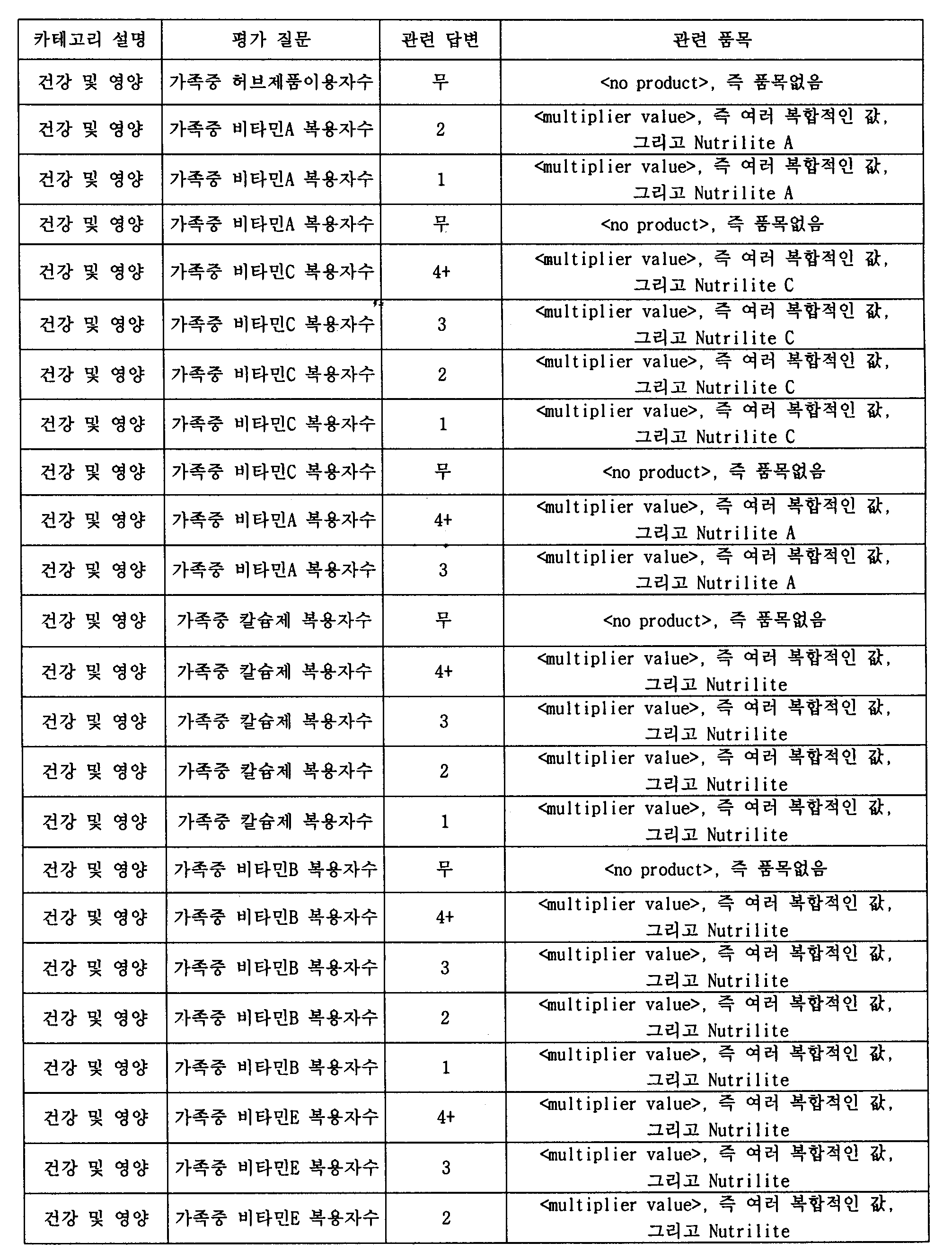 Figure 112003017384033-pct00010