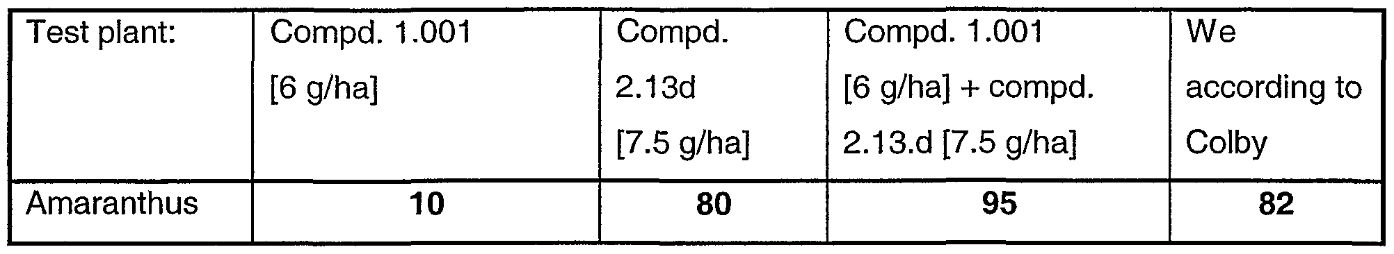 Figure imgf000222_0002