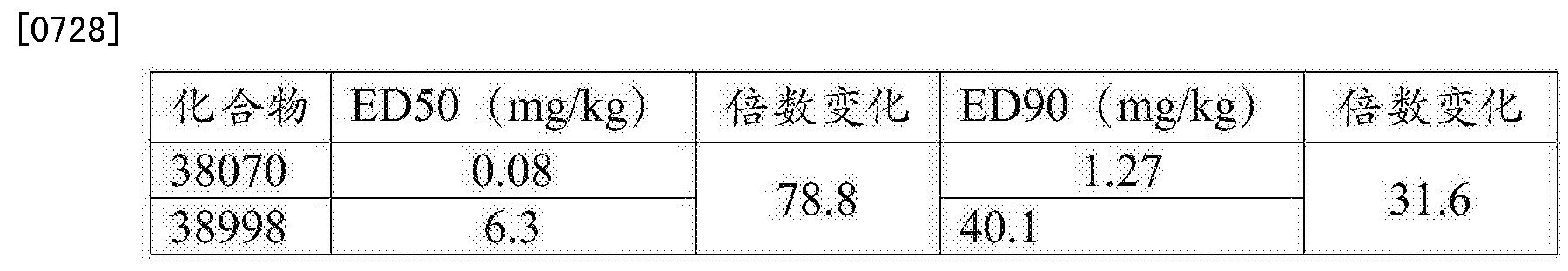 Figure CN105378080AD00841