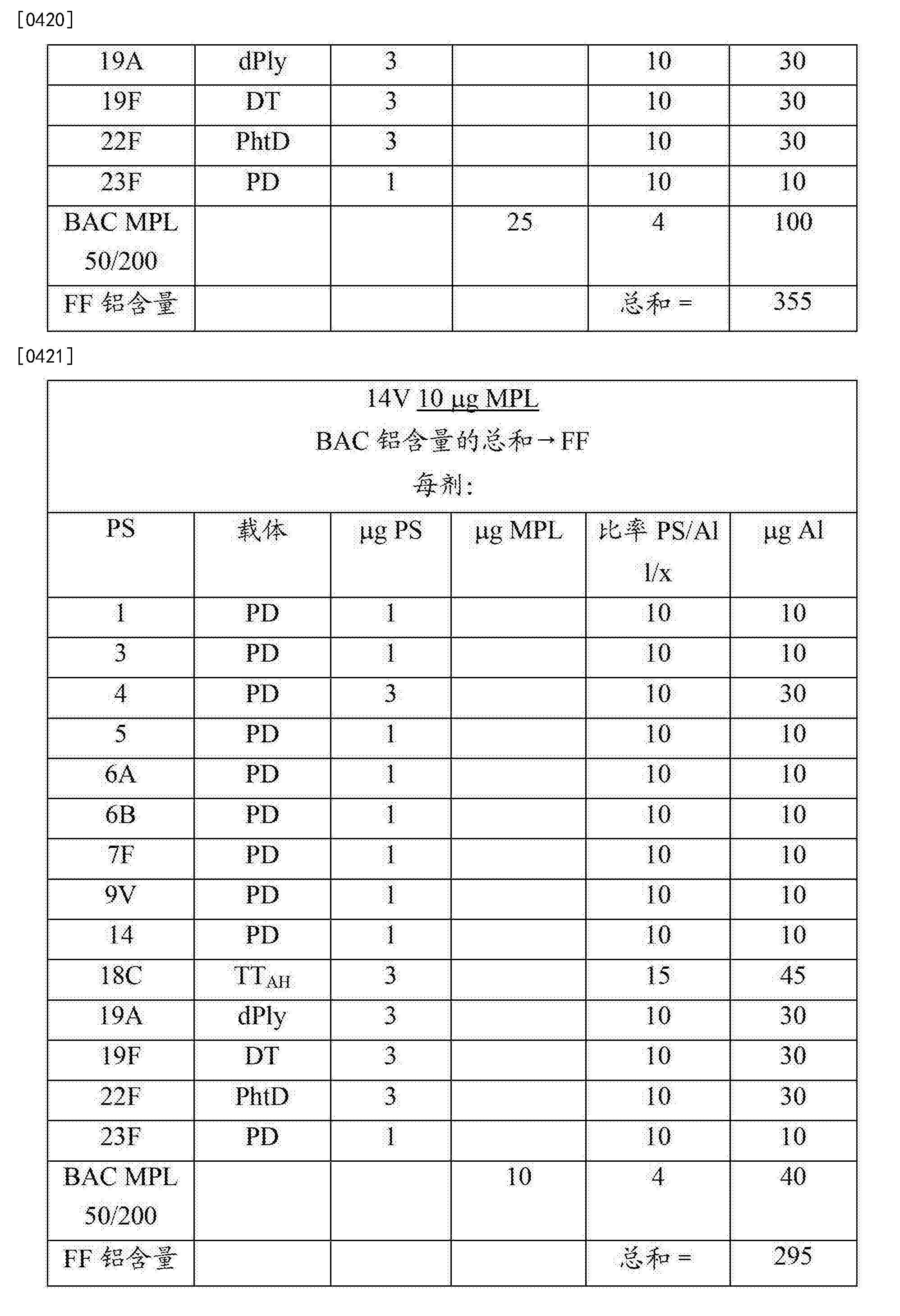 Figure CN103585623BD00491