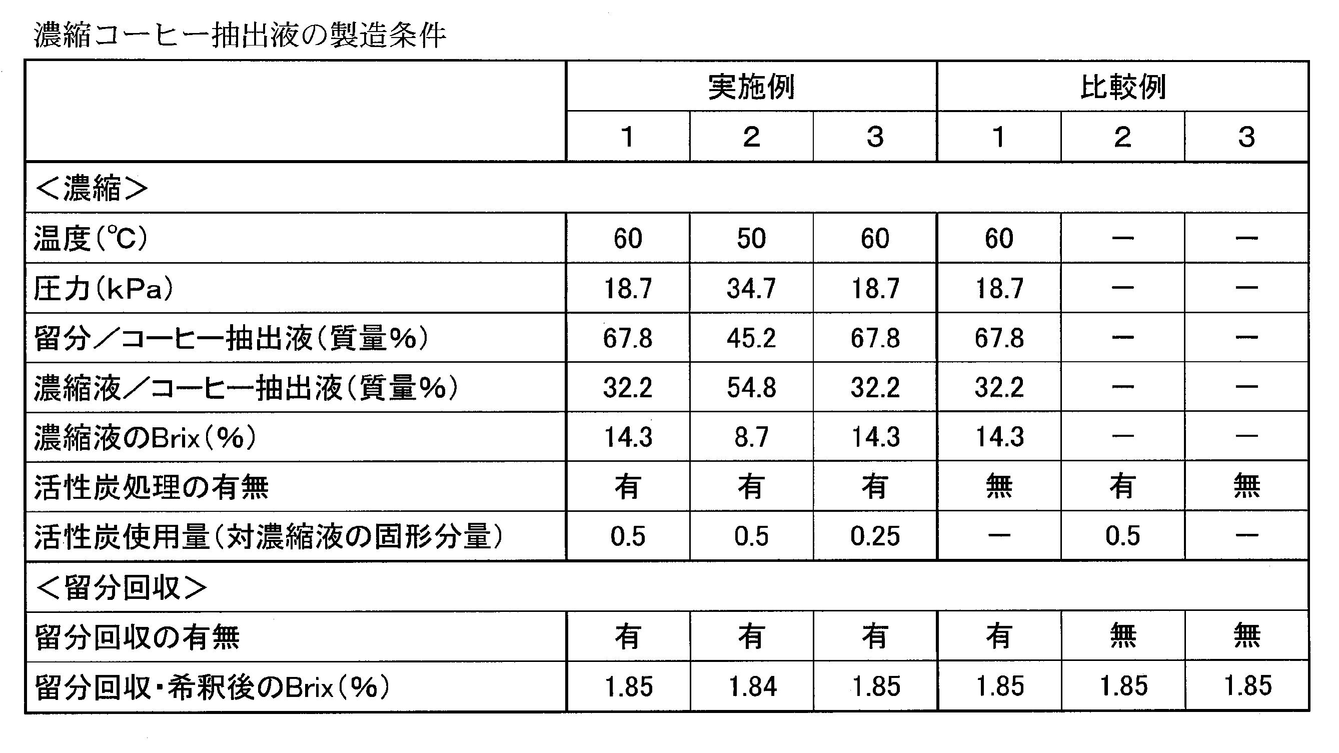 2-エチル-3-メチルピラジン