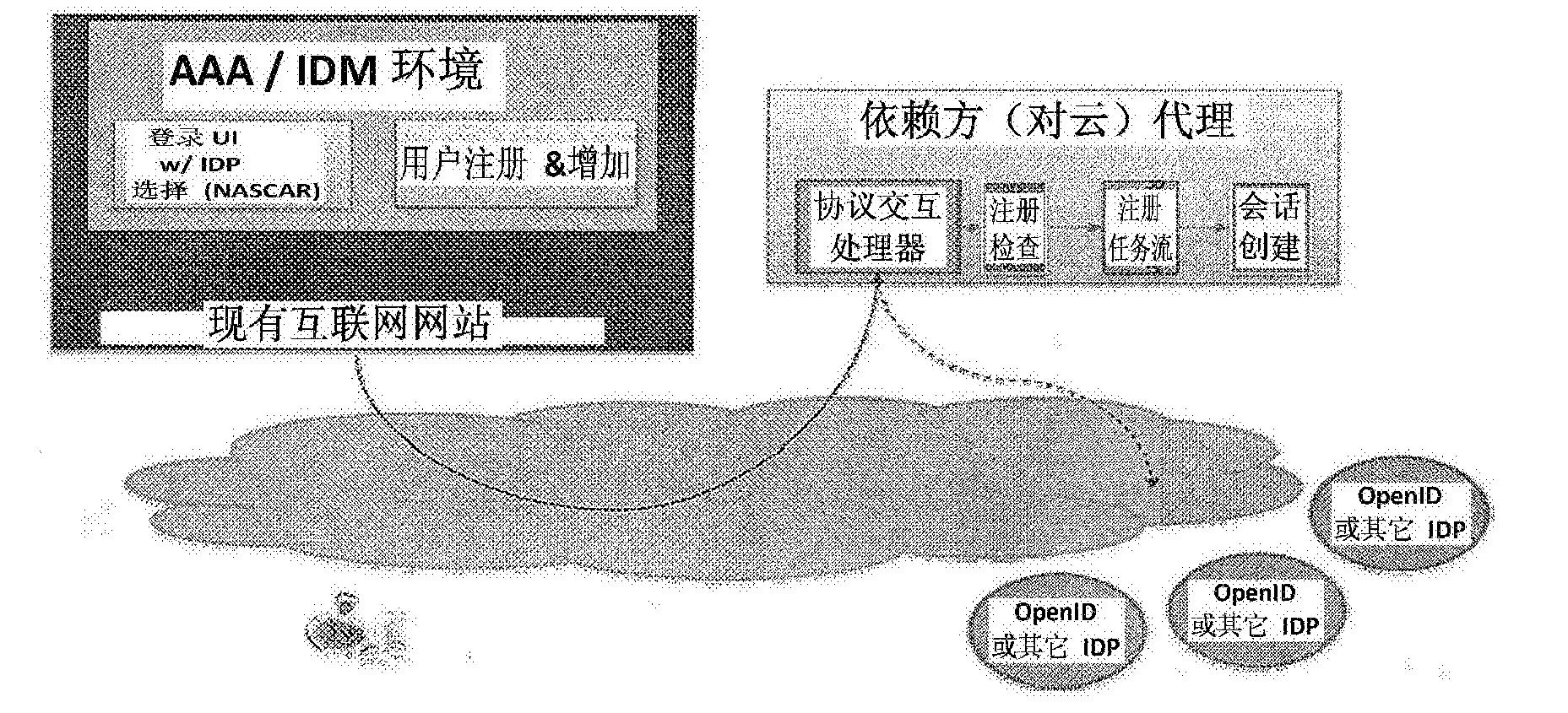 Figure CN104255007BD00252