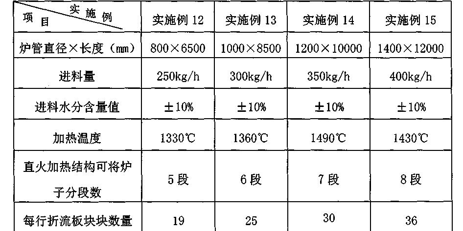 Figure CN103644730BD00121