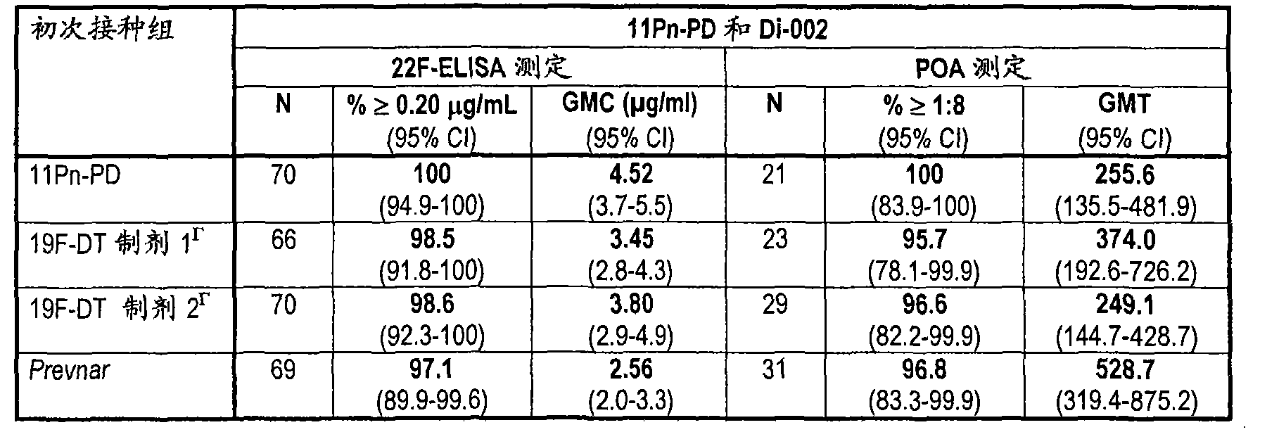 Figure CN101378778BD00462