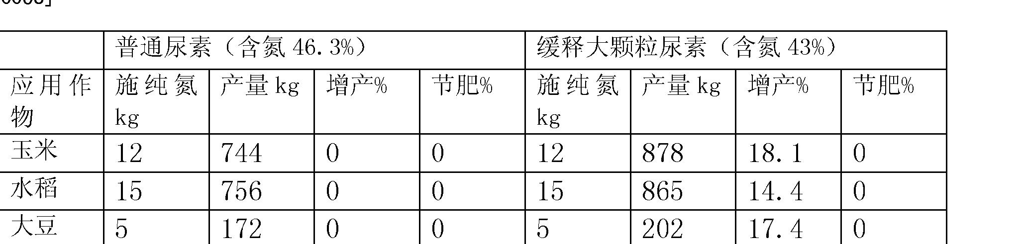 Figure CN102557838AD00092