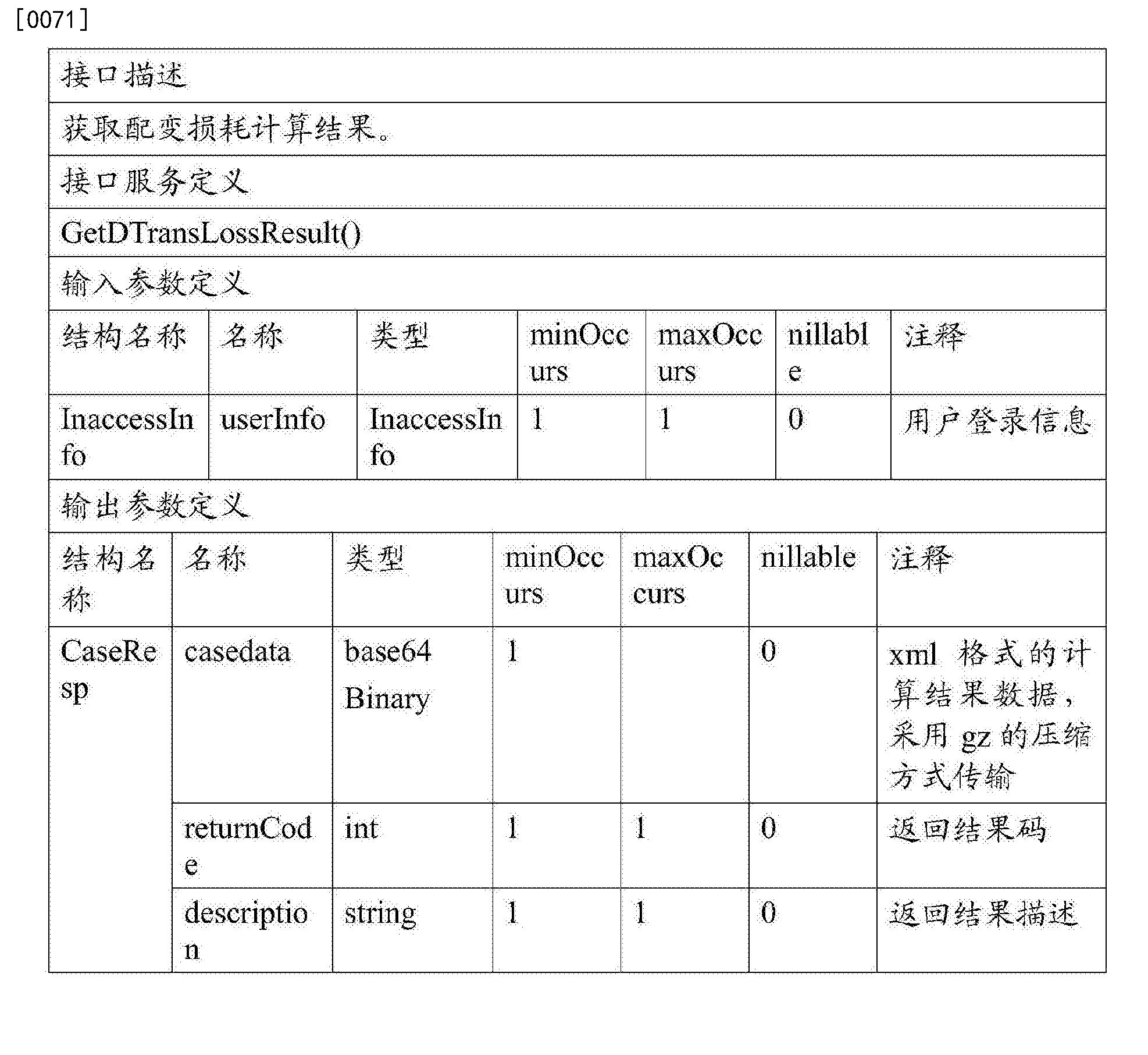Figure CN106056481AD00091