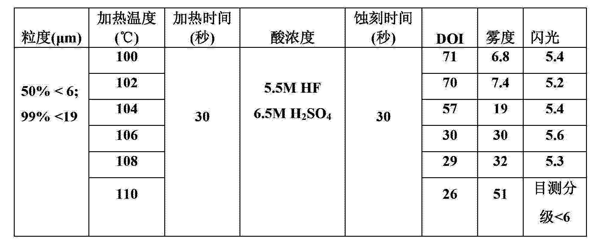 Figure CN103534219AD00211
