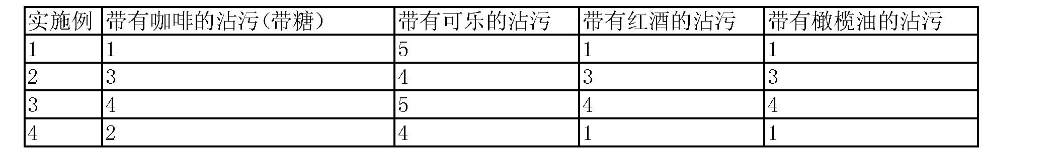 Figure CN102906047AD00101