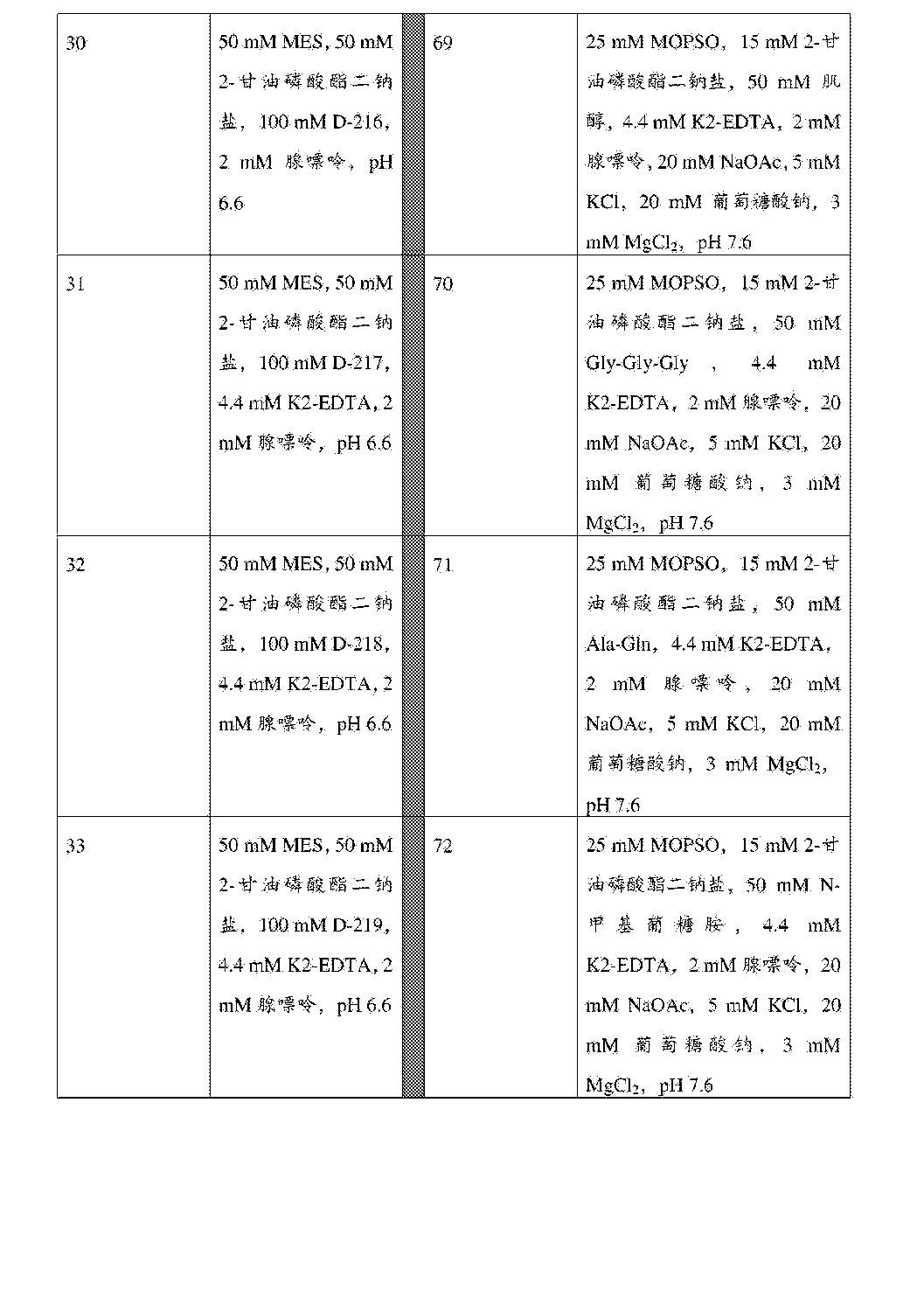 Figure CN106687580AD00241