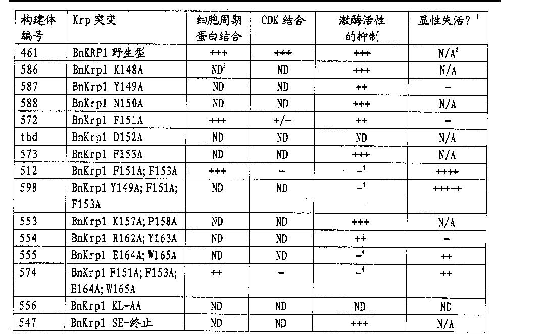Figure CN101296613BD00441